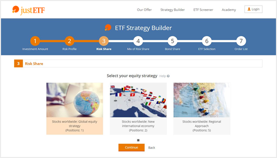 Professional planning tool for ETF portfolios