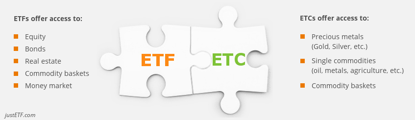ETF vs. ETC