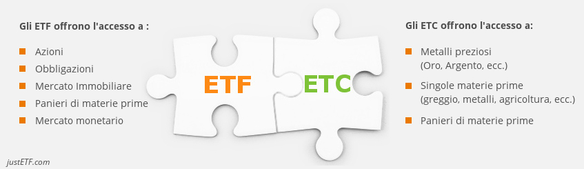 ETF versus ETC