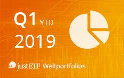 justETF Weltportfolios – Bilanz 1. Quartal 2019