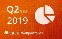 justETF Weltportfolios – Bilanz 1. Halbjahr 2019