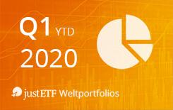 justETF Weltportfolios – Bilanz 1. Quartal 2020