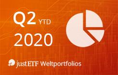 justETF Weltportfolios – Bilanz 1. Halbjahr 2020